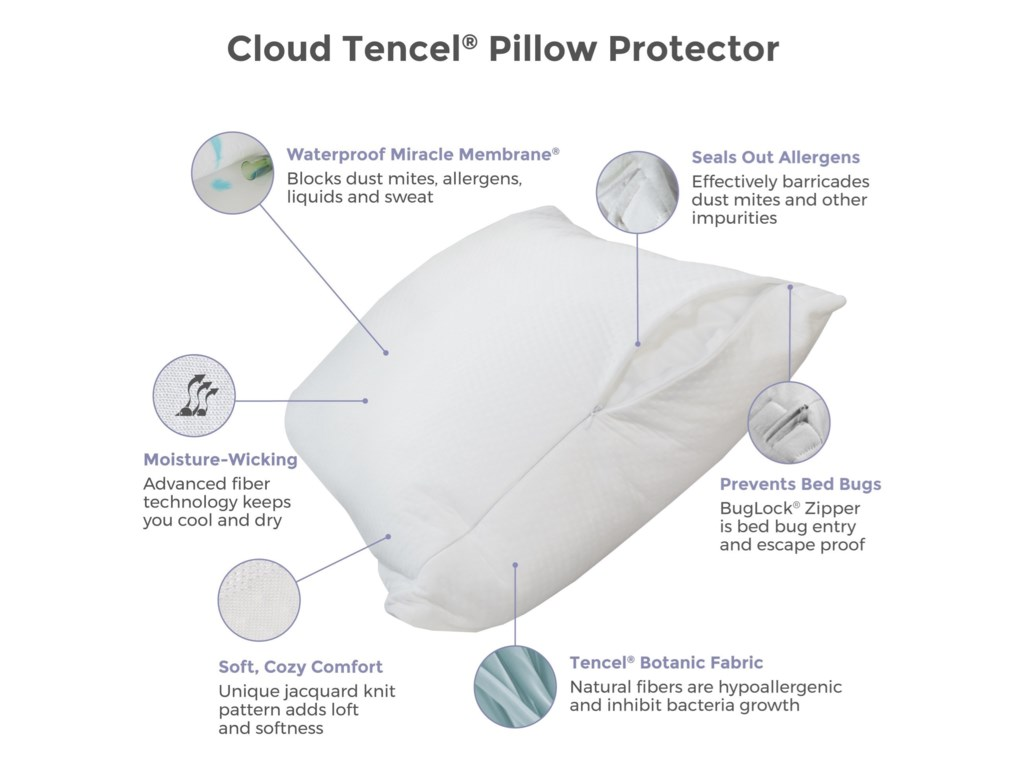 Protect-a-Bed Cloud Waterproof Pillow CoverKing Size Cloud Waterproof Pillow Cover