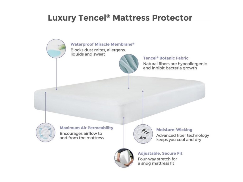Protect-a-Bed Luxury Mattress ProtectorTwin XL Water Proof Mattress Protector