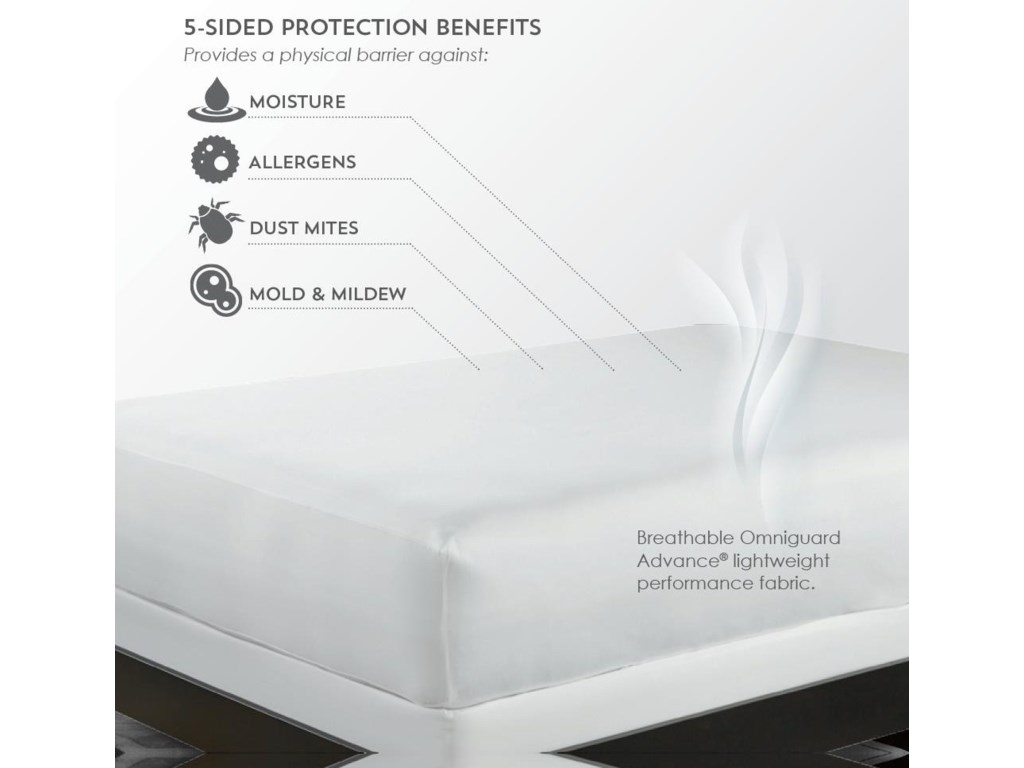 PureCare 5 Sided Mattress ProtectorTwin Mattress Protector