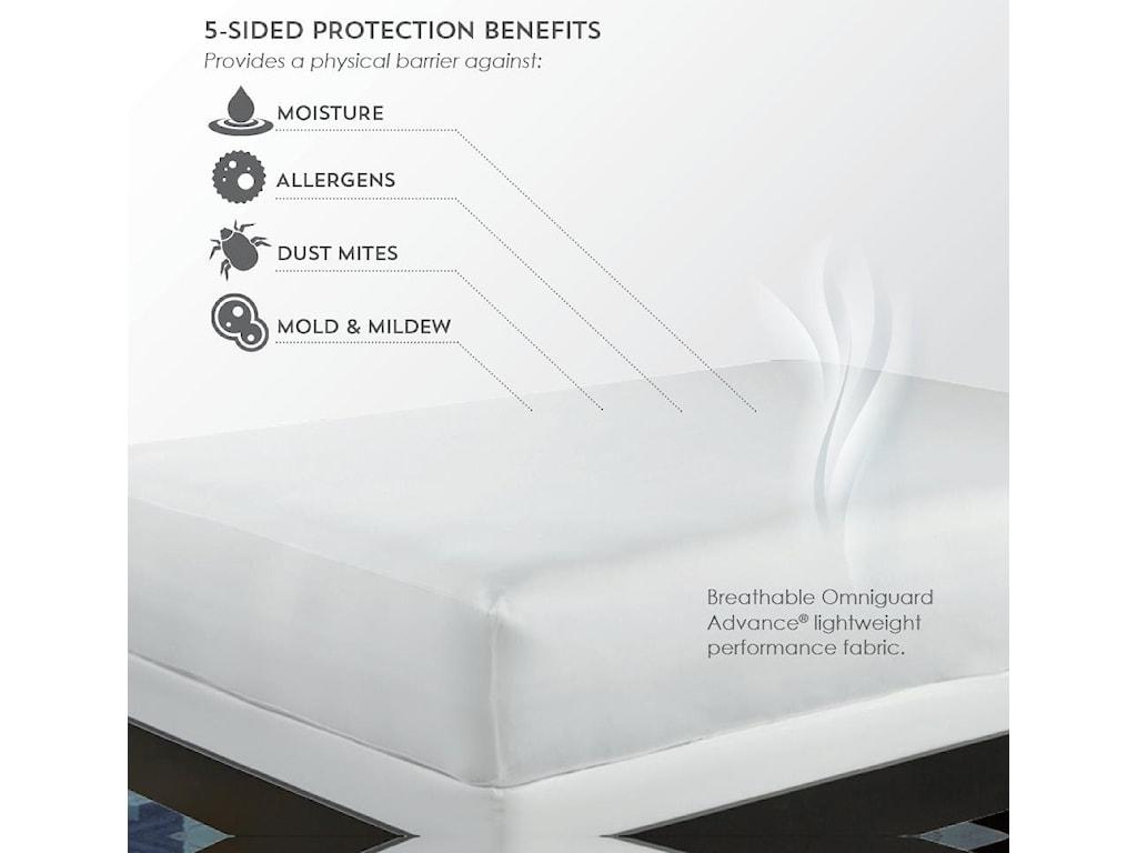 PureCare FRIO COOLING UNIVERSALFull Mattress Protector