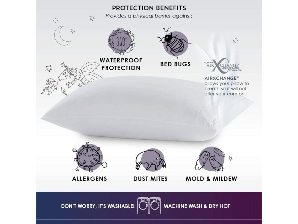 PureCare OmniGuard Air ExchangeKid's Pillow Protector