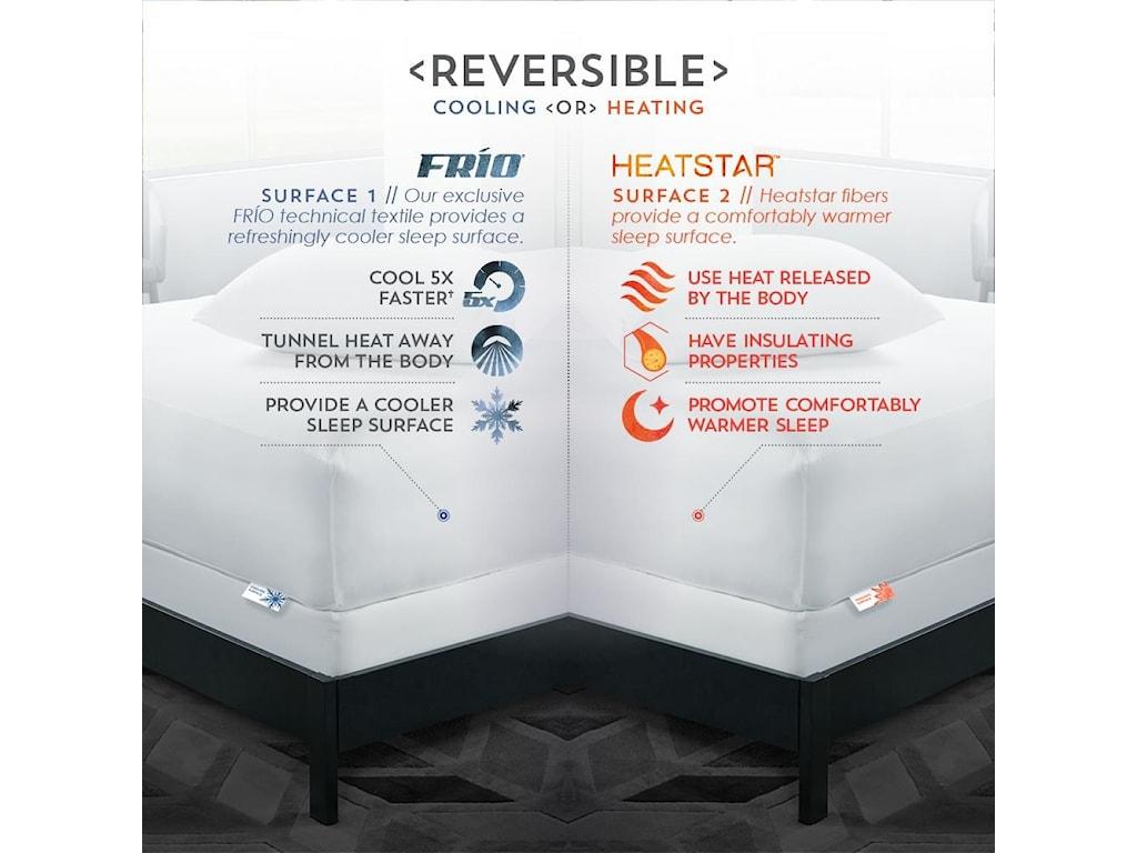 PureCare ReversaTemp Mattress ProtectorKing Mattress Protector