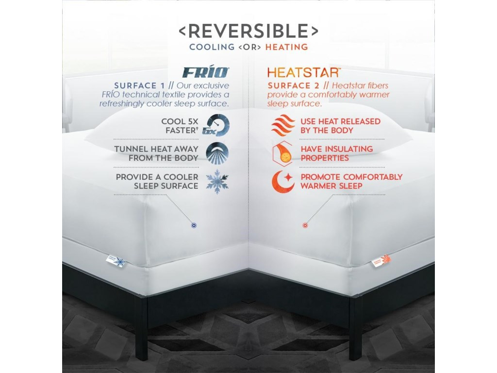 PureCare ReversaTemp Mattress ProtectorTwin XL Mattress Protector