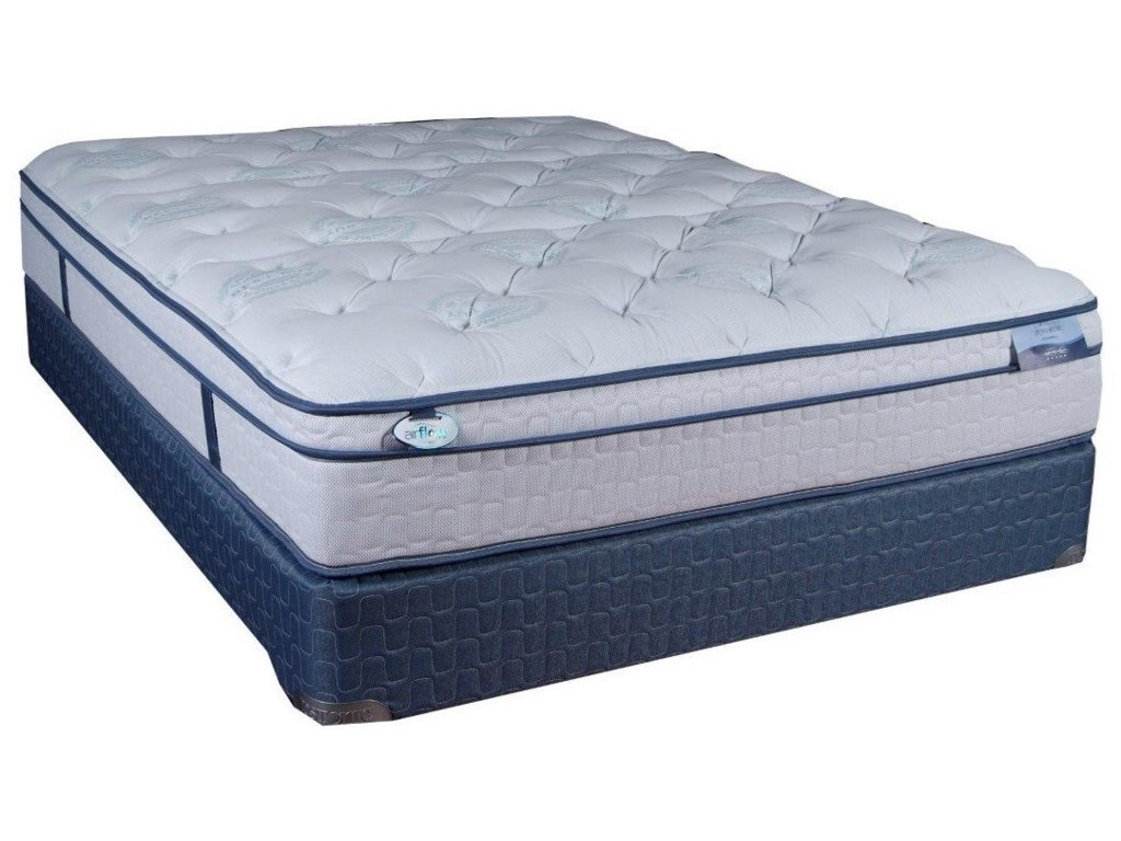 Restonic CC Alexandria Euro TopQueen Euro Top Pocketed Coil Mattress Set