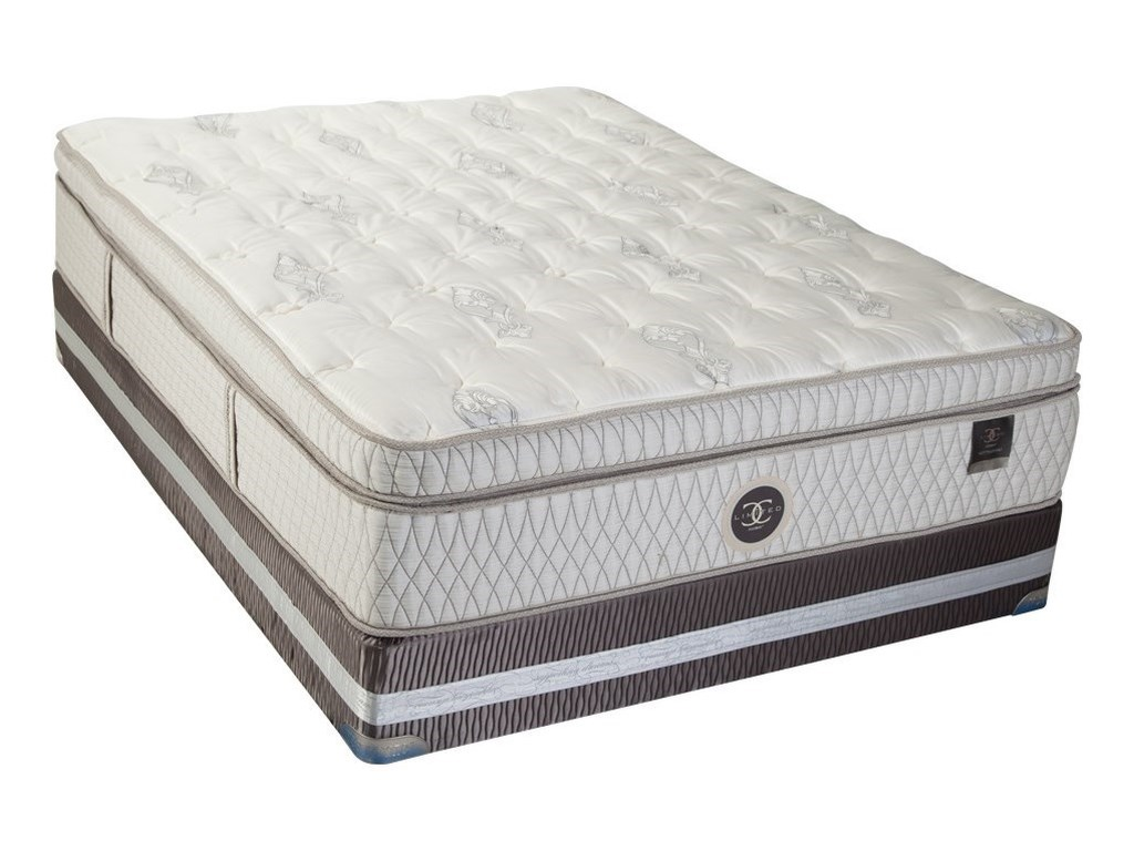 Restonic CC Limited NottinghamTwin XL Euro Box Top Mattress