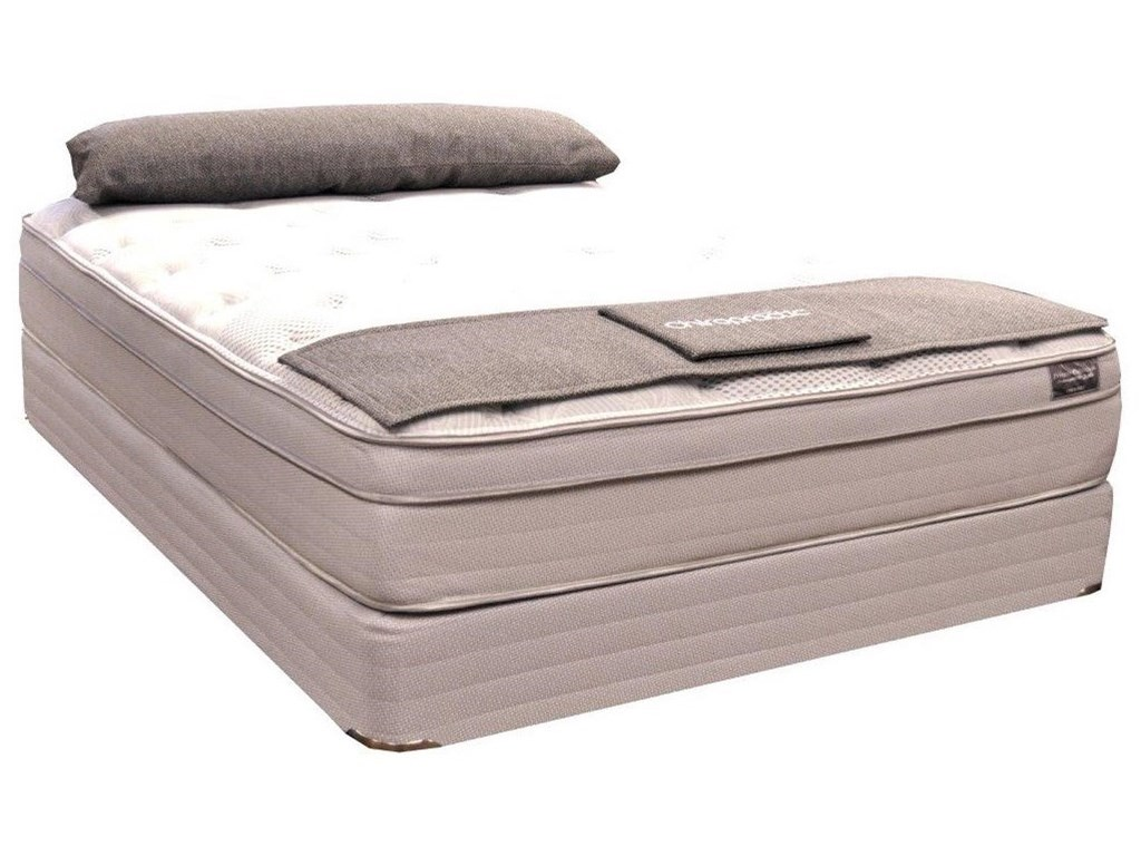 Johnson City Bedding Cherokee Euro TopFull Euro Top Pocketed Coil Mattress Set