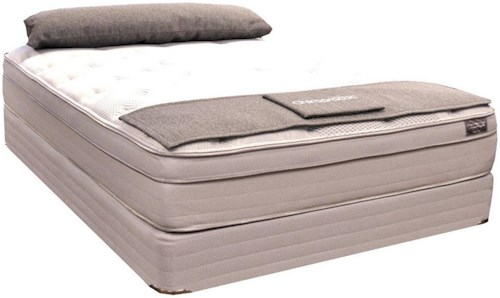 Cochrane Cherokee Euro Top Twin Euro Top Pocketed Coil Mattress and Wood Foundation
