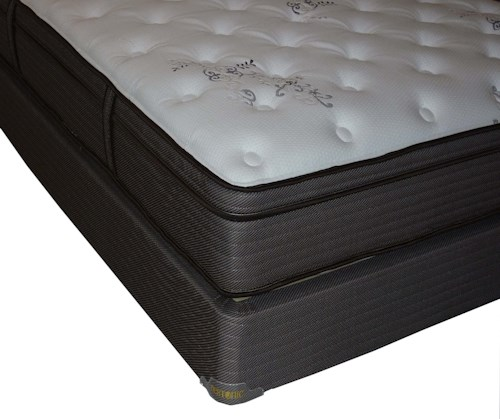 Restonic Clarion Dual Sided Queen Euro Top Dual-Sided Mattress and Foundation
