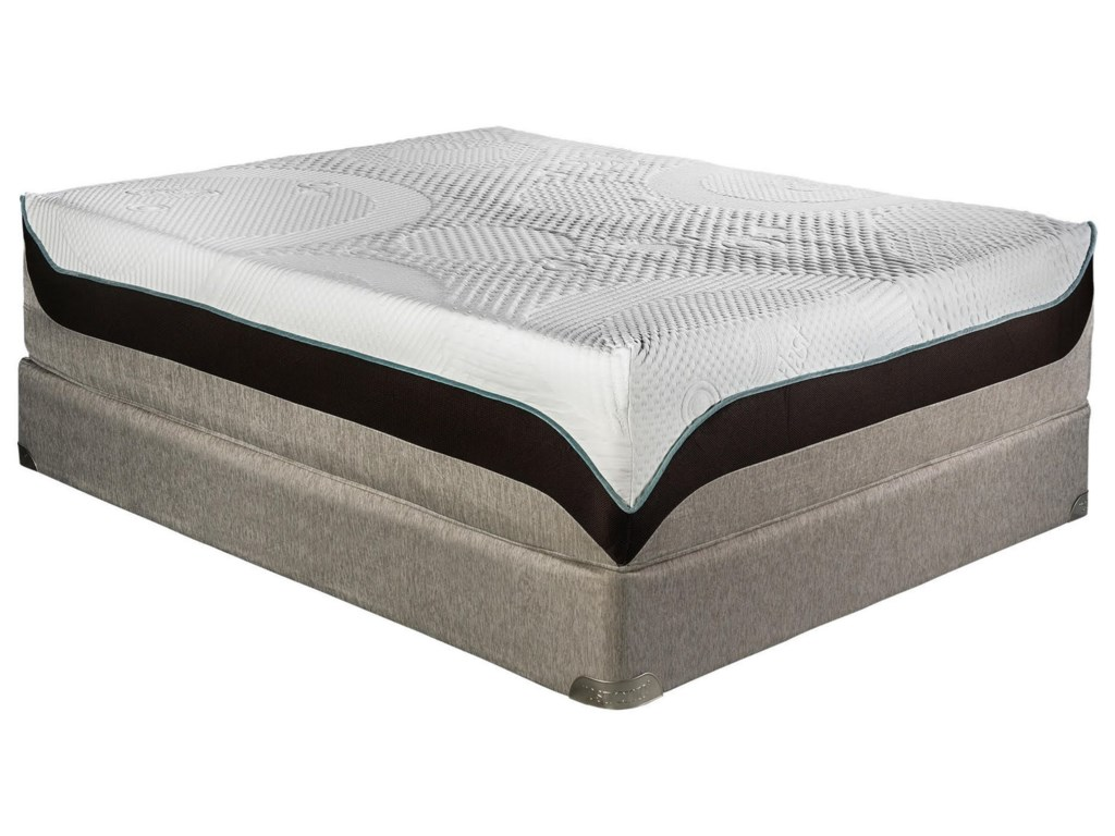 Restonic EdinburghQueen Plush Mattress Set