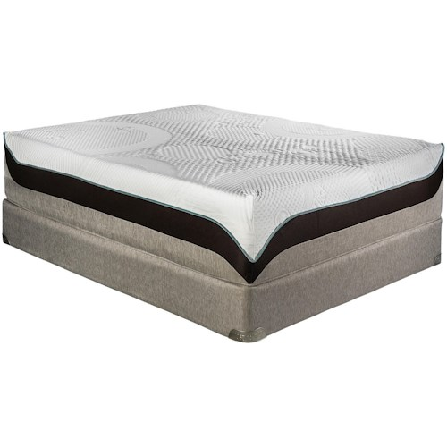 Restonic Edinburgh Queen Plush Mattress and Foundation