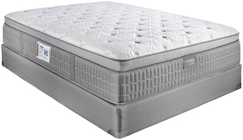Restonic Jubliee Full Firm Mattress and Foundation