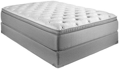 Restonic Key West King Euro Top Plush Hybrid Mattress and Foundation
