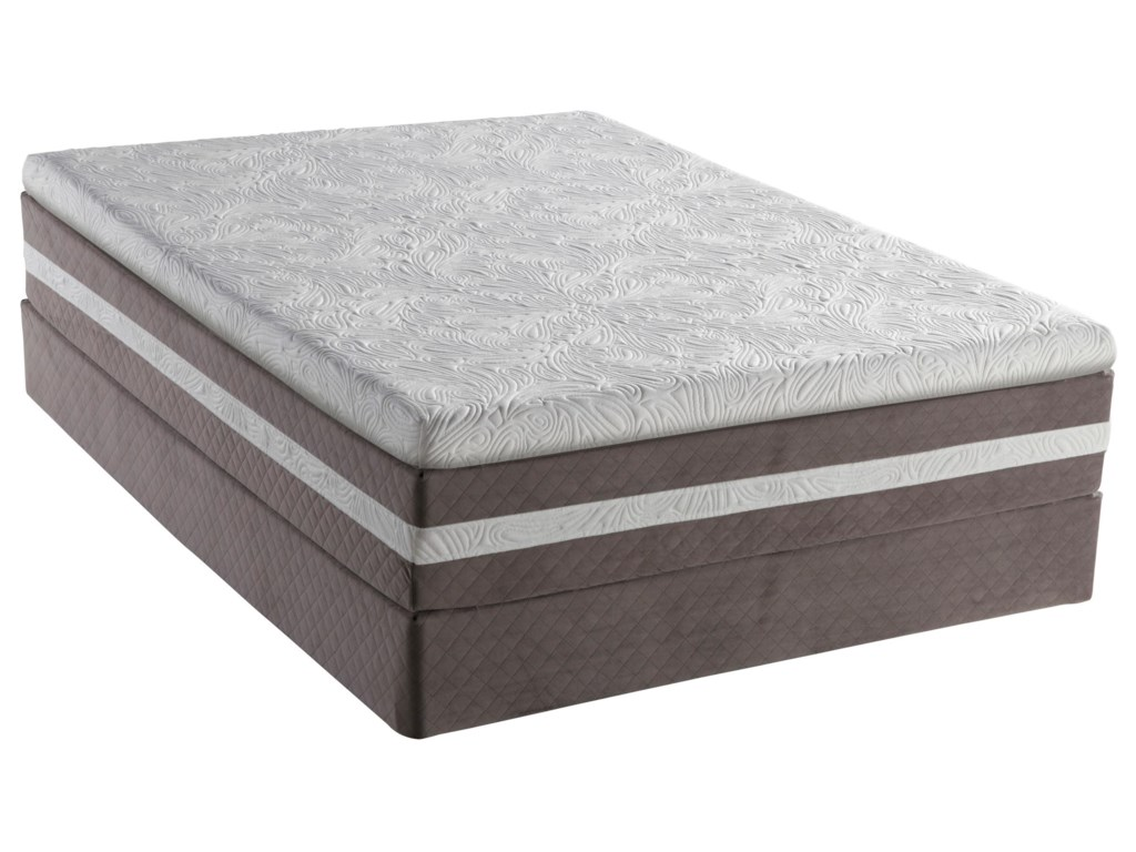 cozy buy memory who should home view larger mattress queen decor foam