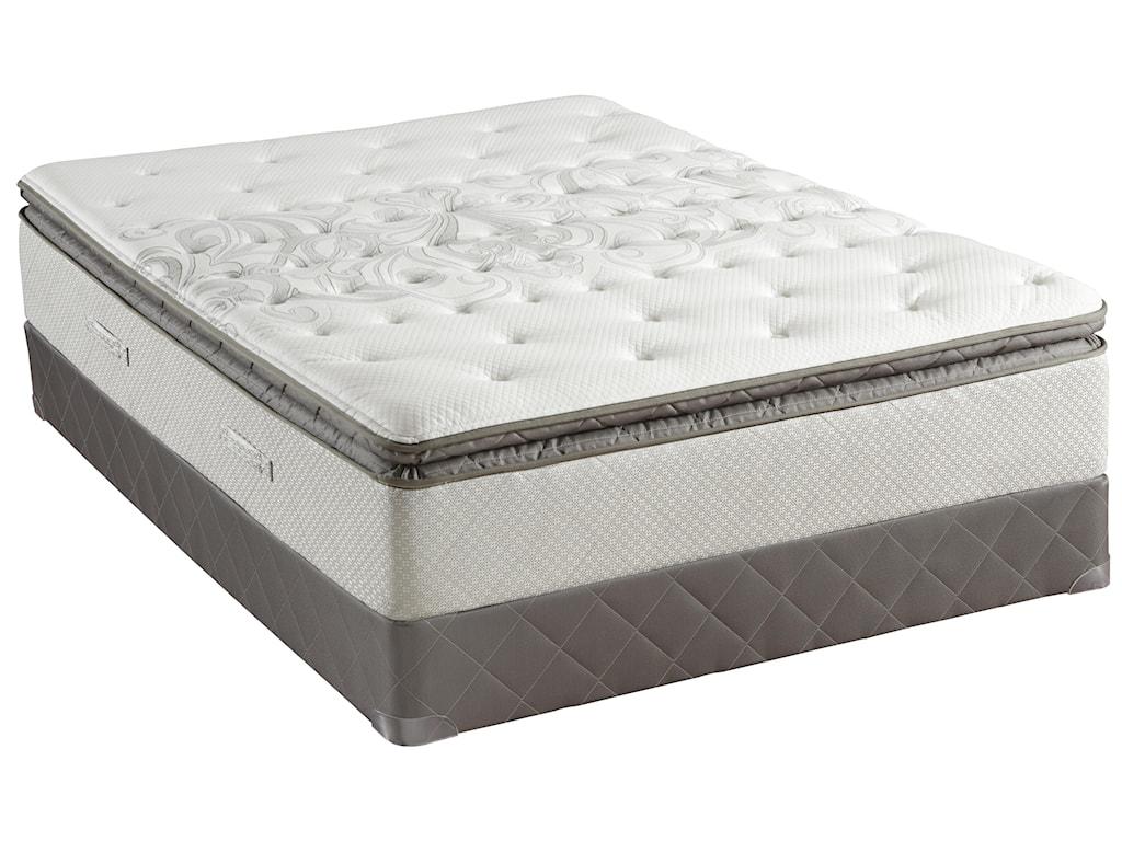 Sealy Posturepedic Gel 2013Full Plush Euro Pillow Top Mattress