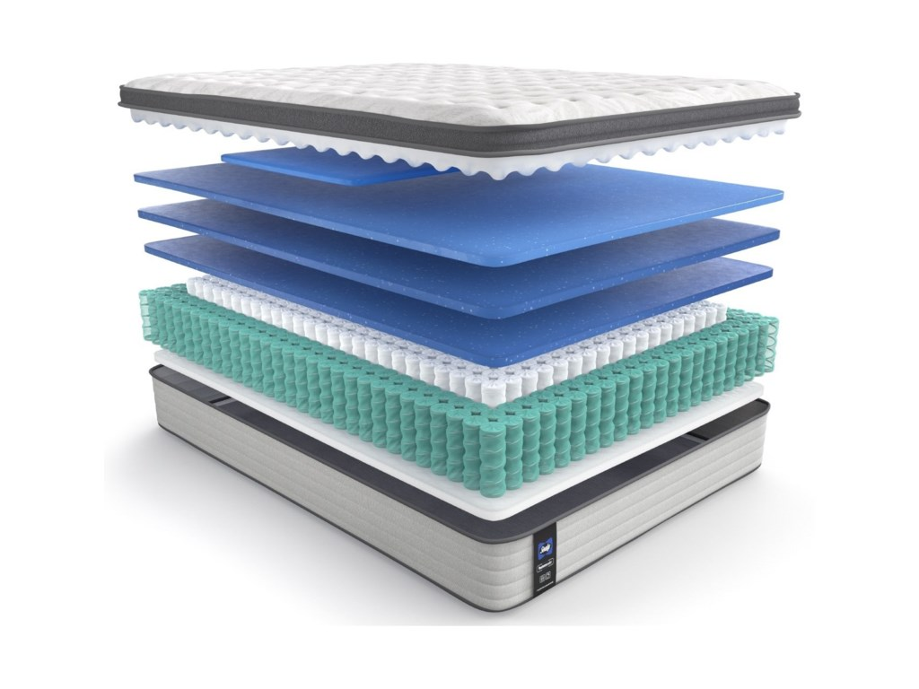 Sealy PPS5 Posturpedic Innerspring Med EPTQueen 15