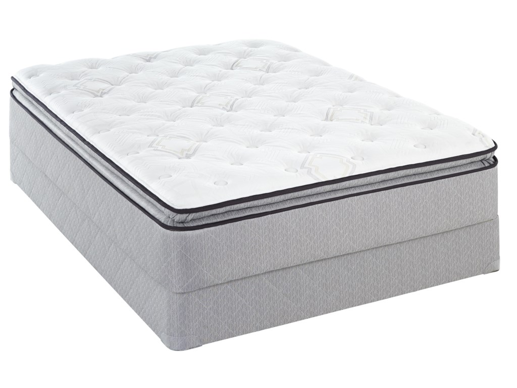 Sealy Sealy Brand Level IPlush Euro Top Mattress Set