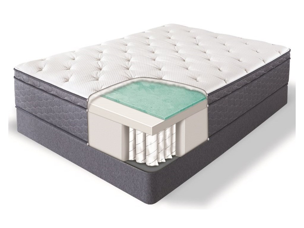 Serta Alverson II Firm ETTwin Pocketed Coil Mattress Set