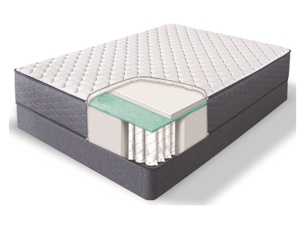 Serta Carterson II FirmFull Pocketed Coil Mattress Set