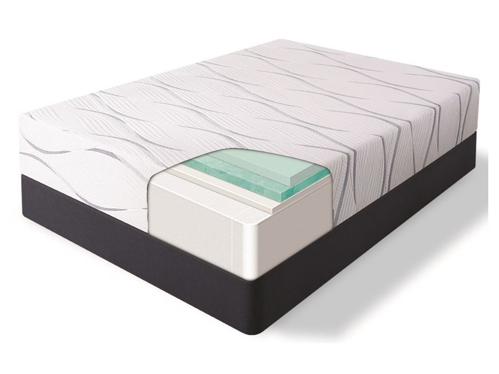 Serta Carriage Hill II PlushQueen Gel Memory Foam Adj Mattress Set