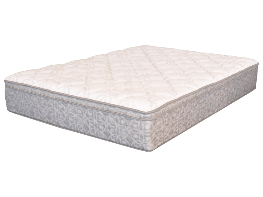 Serta DH Gatlinburg Euro TopTwin Euro Top Innerspring Mattress