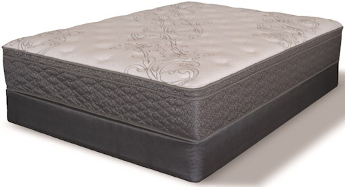 Serta iAmerica Nationalism Euro Top Full Euro Top Pocketed Coil Mattress and 9