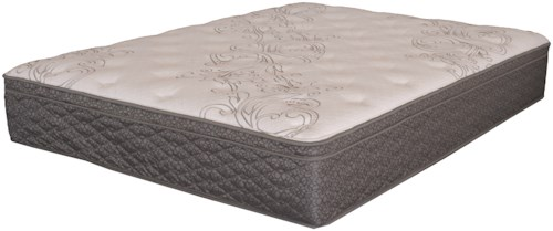 Serta iAmerica Nationalism Euro Top Full Euro Top Pocketed Coil Mattress