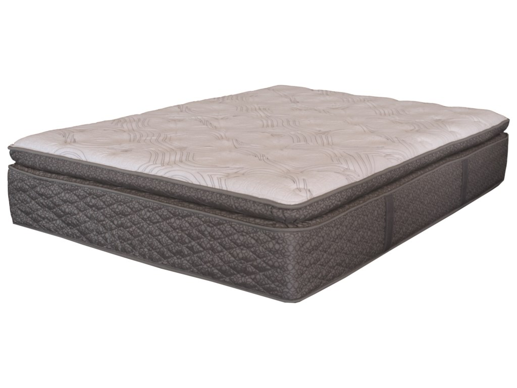 Serta iAmerica Symbolism EPTTwin Euro Pillow Top Pocketed Coil Mattress