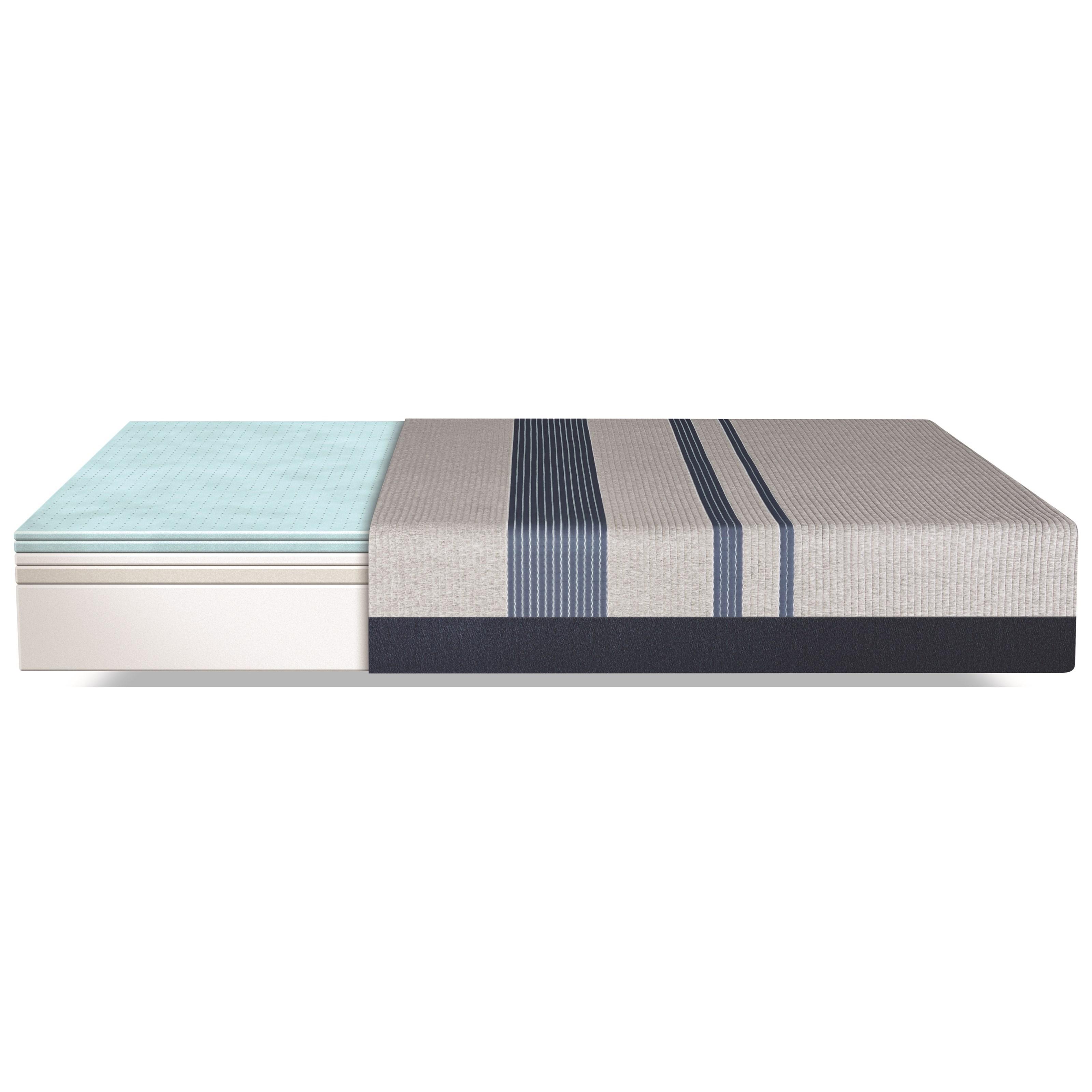 Serta Adjustable Bed Frame Parts : Serta adjustable beds bed problems we carry