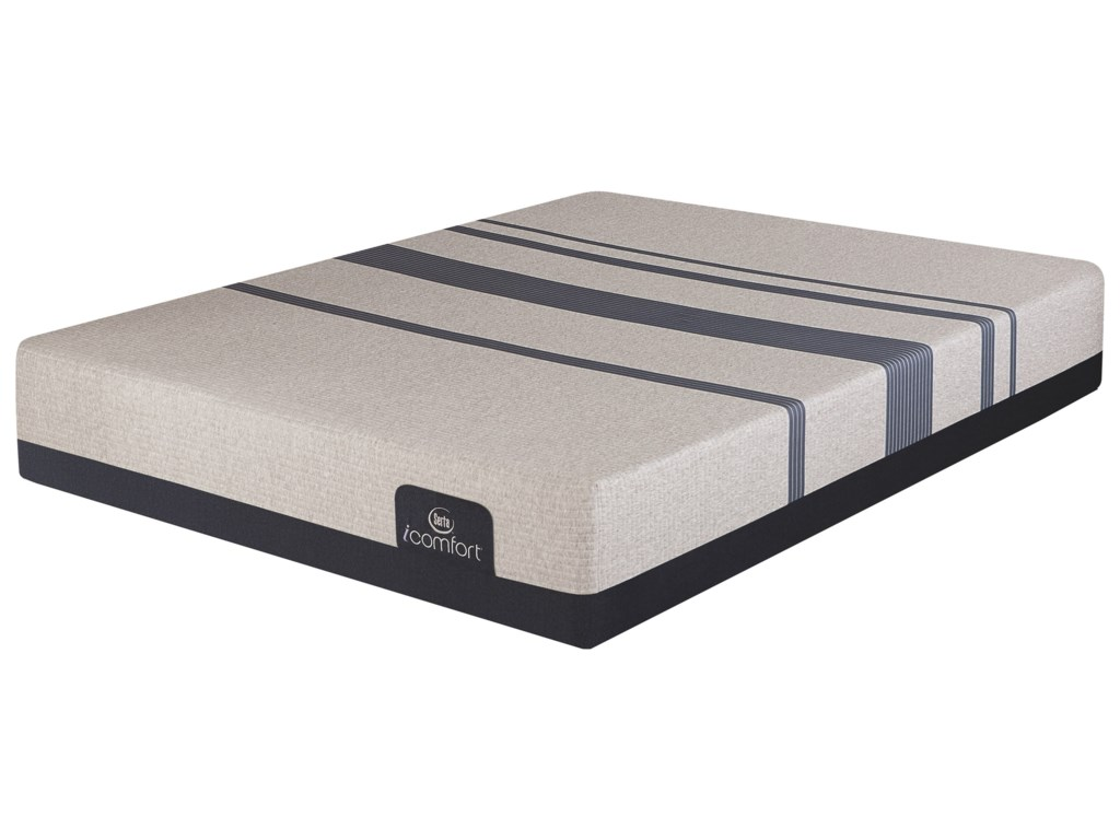 Serta iComfort Blue 500 PlushDiv King Plush Gel Memory Foam Adj Set