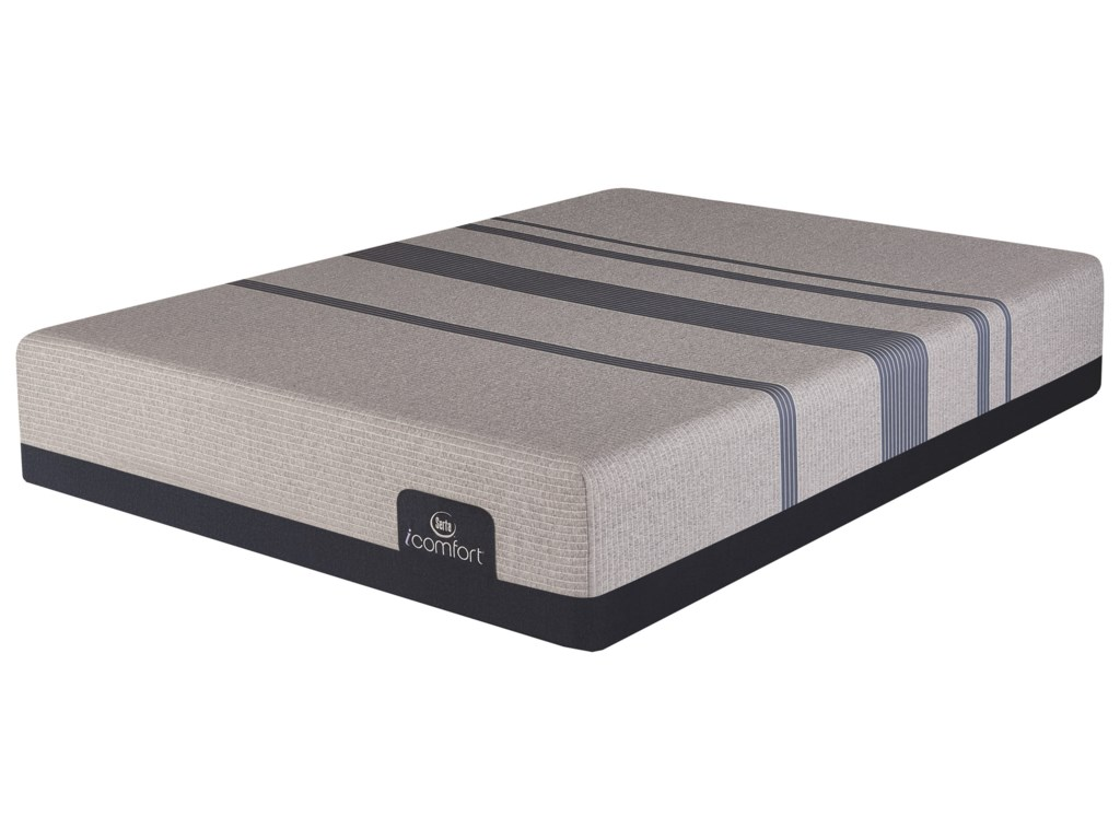 Serta iComfort Blue Max 1000 PlushFull Plush Gel Memory Foam Mattress