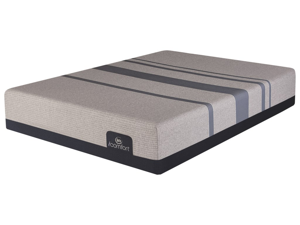 Serta iComfort Blue Max 3000 Elite PlushDiv King Elite Plush Gel Memory Foam Adj Set
