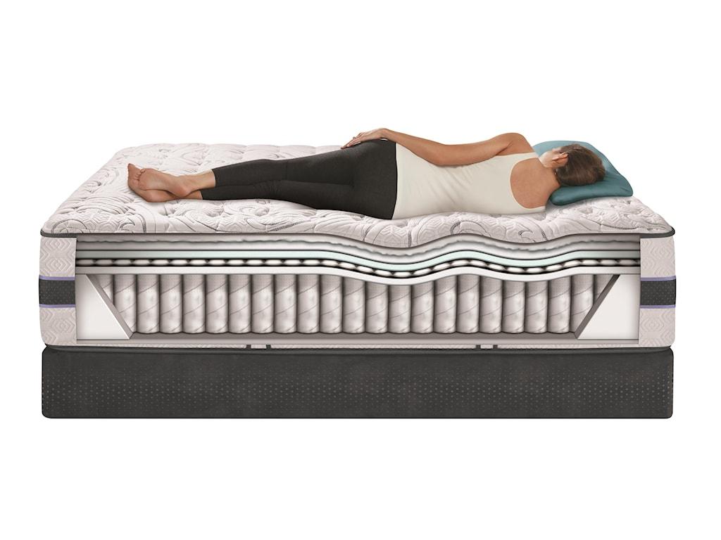 Serta iComfort Hybrid SmartSupport HB300QCal King SmartSupport™ Cushion Firm Matt Set