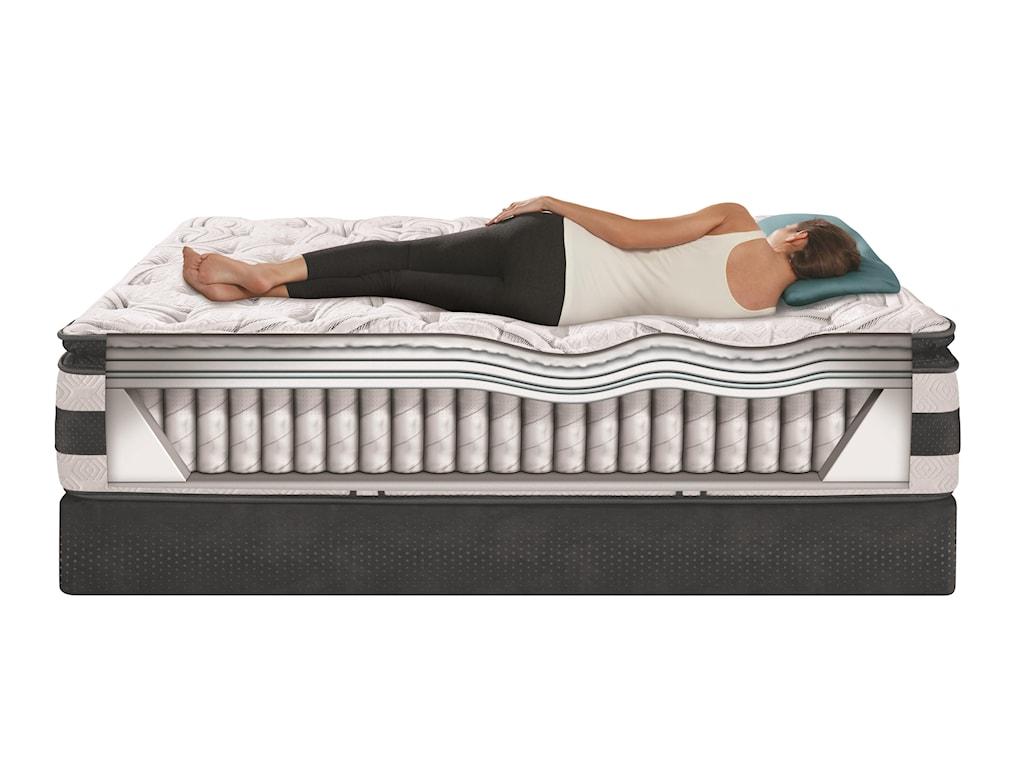 Serta iComfort Hybrid ObserverCal King SPT Hybrid Quilted Mattress Set