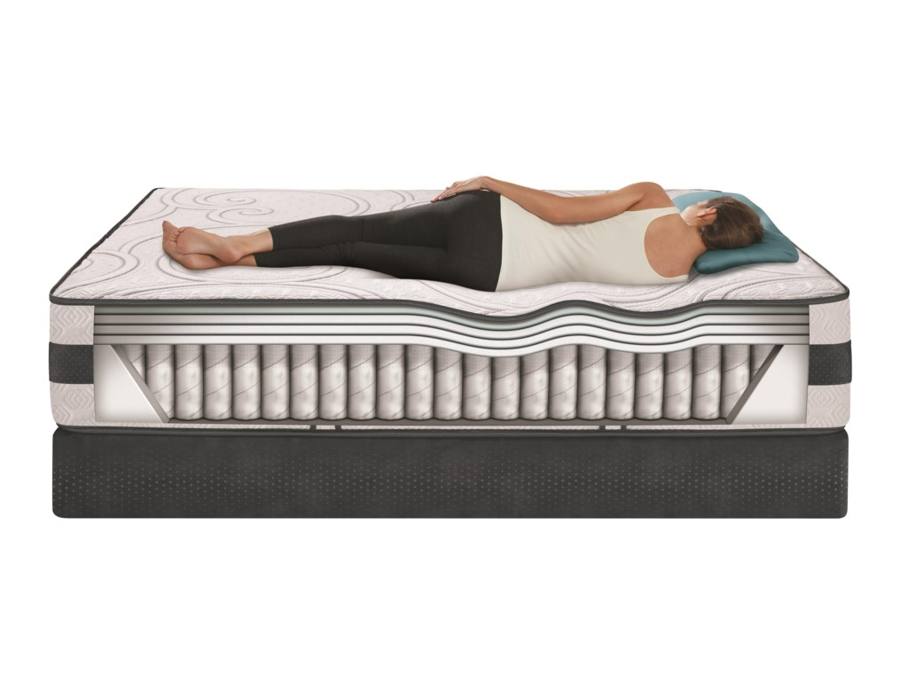 Serta iComfort Hybrid PhilosopherQueen Plush Hybrid Mattress Set
