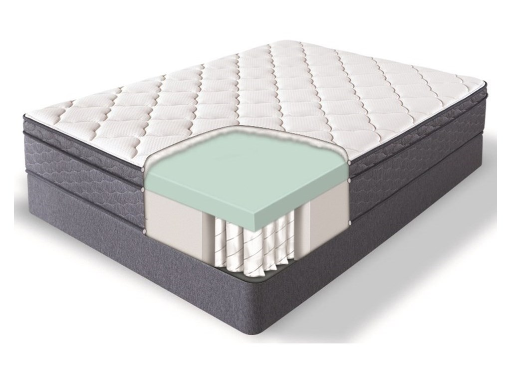 Serta Malloy Plush ETTwin Pocketed Coil Mattress