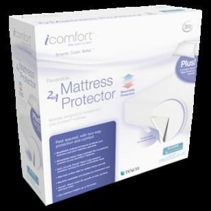 Serta Serta Mattress Accessories Twin Extra Long Icomfort 2 In 1