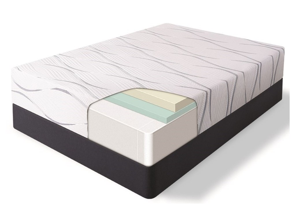 Serta Southpoint II PlushKing Gel Memory Foam Adj Mattress Set