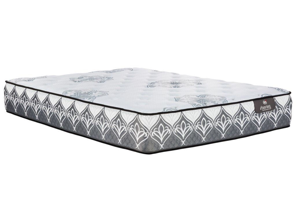 Image Only Represents Mattress, Actual Mattress is a Pillow Top; Image May Not Represent Size Indicated
