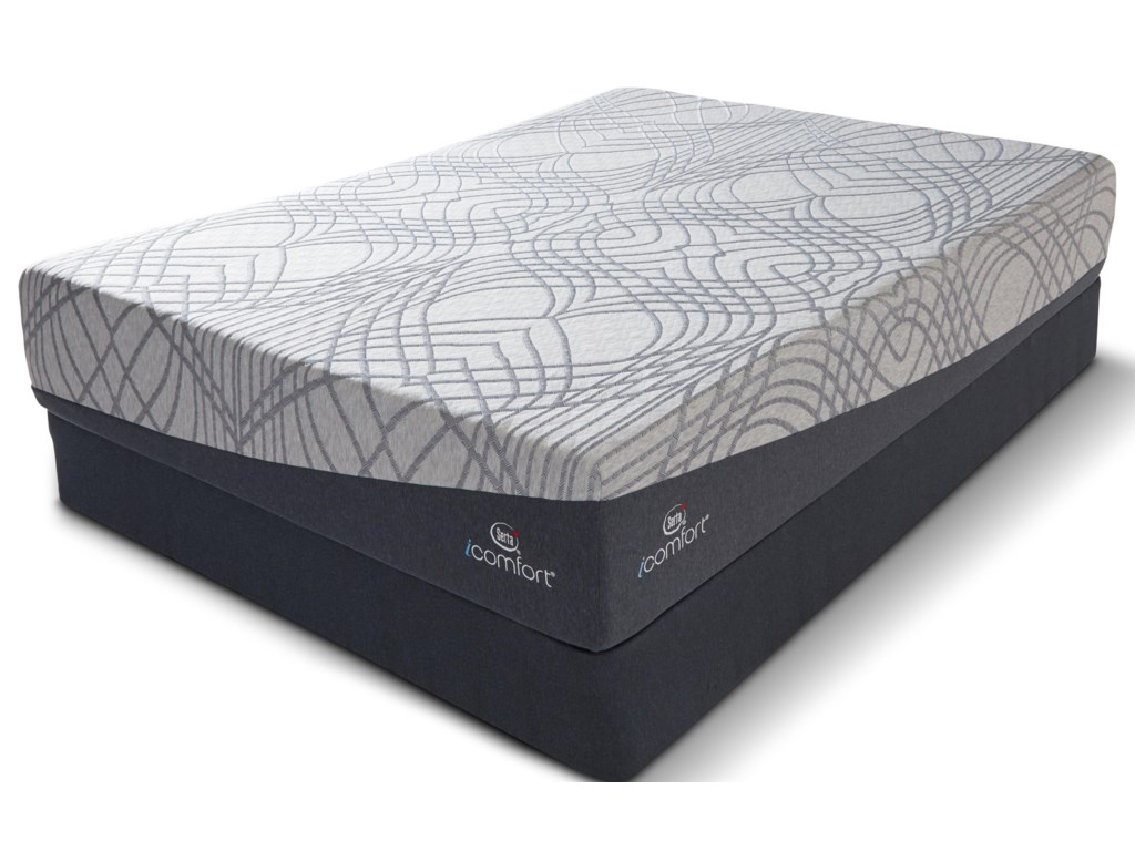 Serta Canada EVOLUTIONQN EVOLUTION ICOMFORT MATTRESS