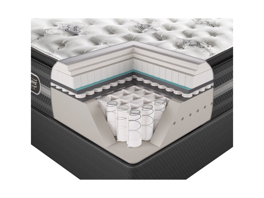 Beautyrest Beautyrest Black SonyaSplit King Luxury Firm PT Mattress Set, Adj