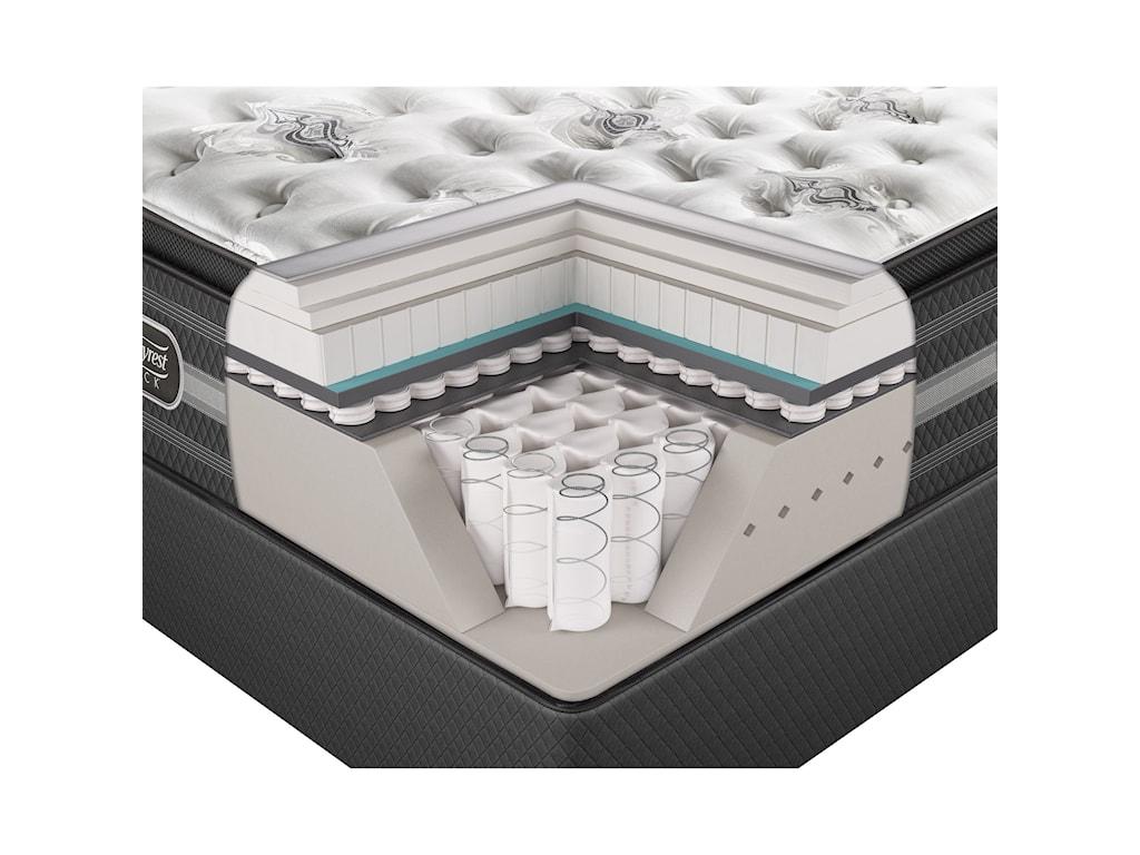 Beautyrest BR Black SonyaCal King Luxury Firm PT Mattress Set, Adj