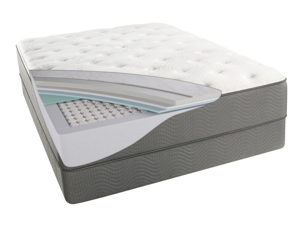 Beautyrest Beautysleep White Pass Luxury Firm Twin Low Profile Set