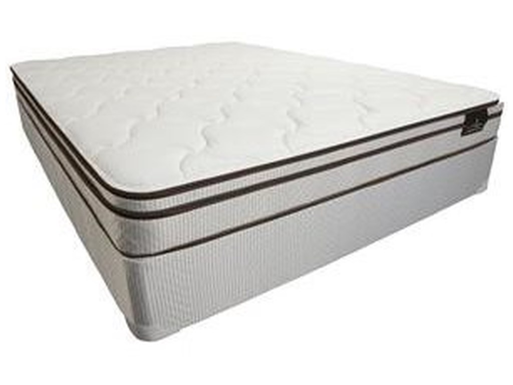 Southerland ShelbyTwin Euro Top Mattress