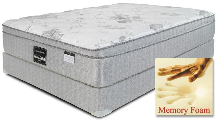 Symbol Mattress Comfort Tech Chateau Visco Pillow Top Furniture