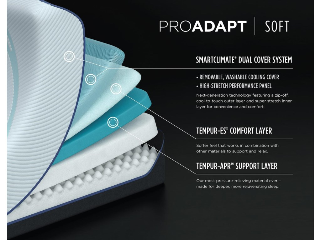 Tempur-Pedic® TEMPUR-PROADAPT™ SoftQueen 12