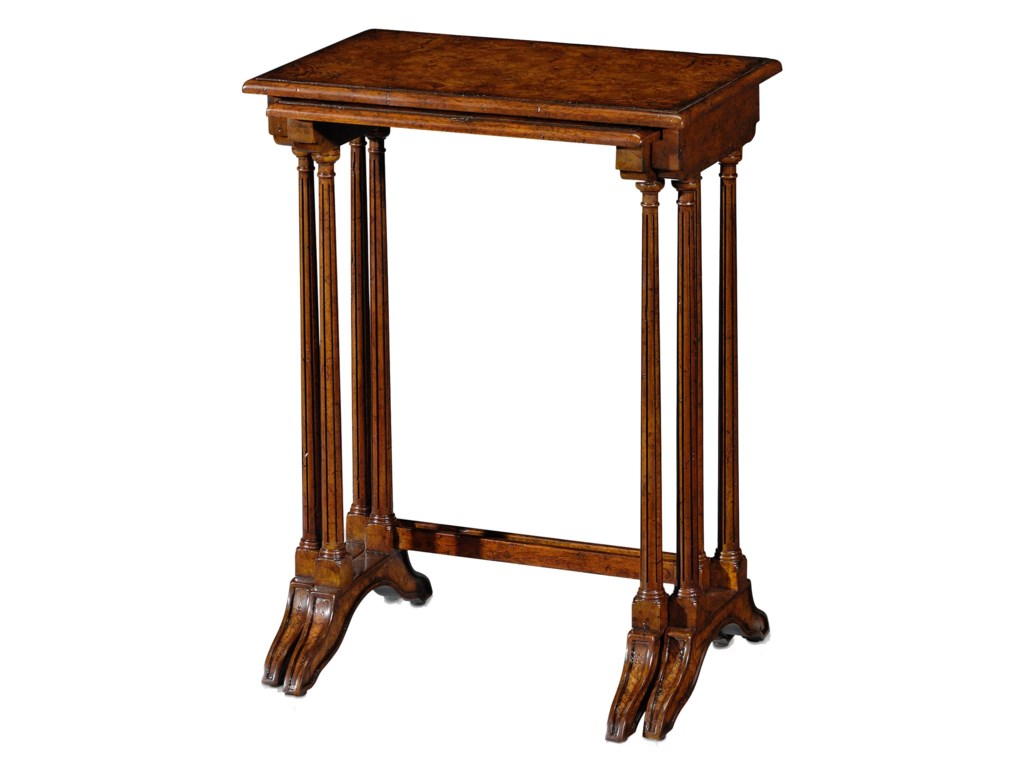 Theodore Alexander Classic yet CasualNest of Tables