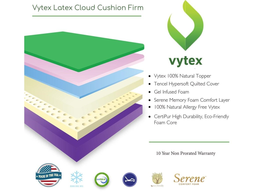 Vytex Vytex Cloud Cushion FirmQueen Cushion Firm Mattress