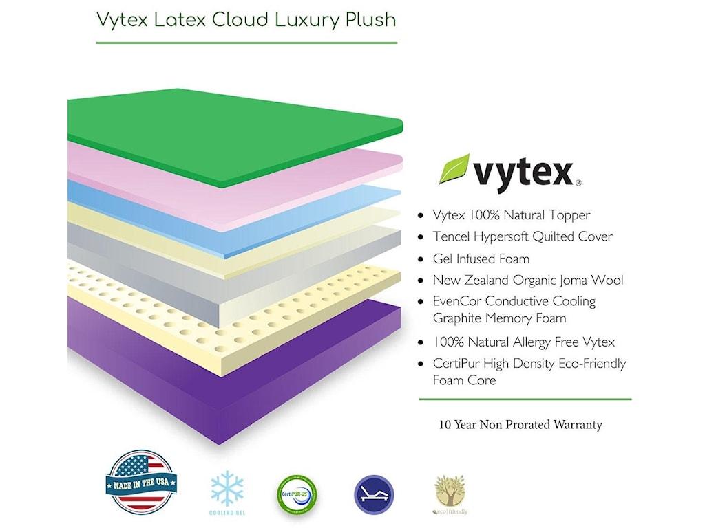 Vytex Vytex Cloud Luxury PlushFull Luxury Plush Mattress