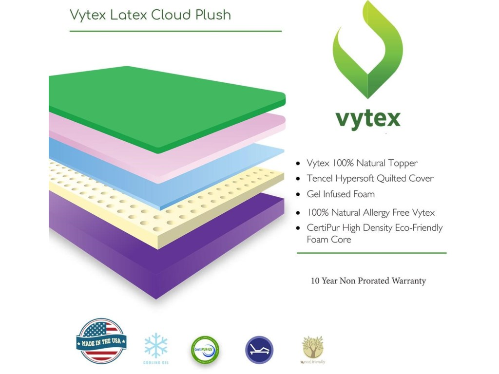 Vytex Vytex Cloud PlushTwin Plush Mattress