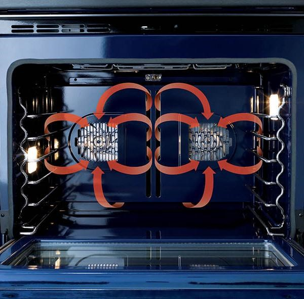 Dual Convection System Featured in Both Ovens